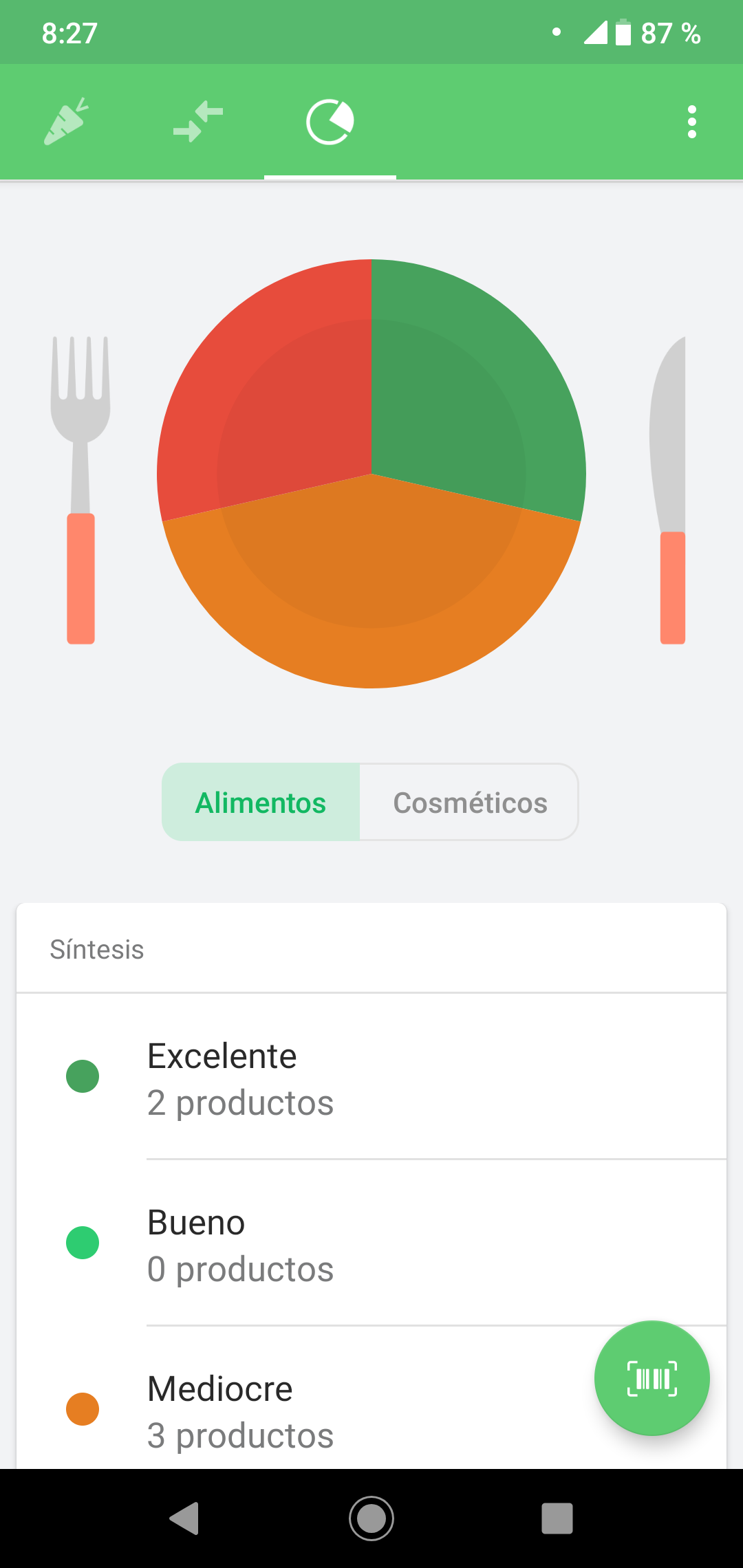 Estadísticas productos analizados Yuka